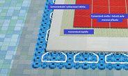 Obrázek ku Systém pro lepení na vytápěné podlahy