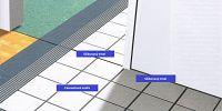 Systém pro lepení keramiky na podklady z PVC, pryže, linolea  a lepených parket