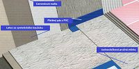 Systém pro hydroizolaci a lepení keramiky ve sprchových koutech,  vanách a šatnách