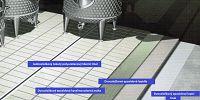 Systém pro lepení keramiky na podlahy vystavené agresivnímu chemickému prostředí