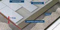 Systém pro lepení kalibrované velkoformátové slinuté dlažby s minimální tloušťkou spáry